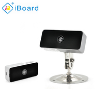 iBoard Low cost interactive classroom solution Portable Interactive Whiteboard
