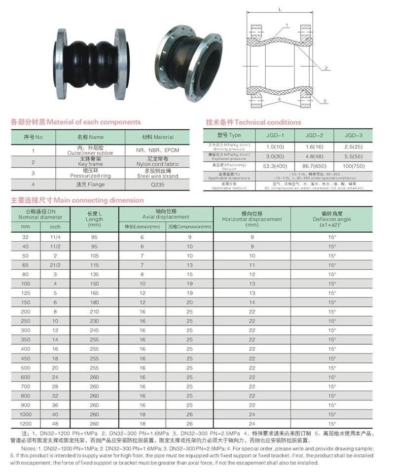 Pipeline Flexible rubber Expansion Joint