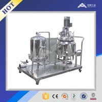 small lab Resins manufacturing equipment