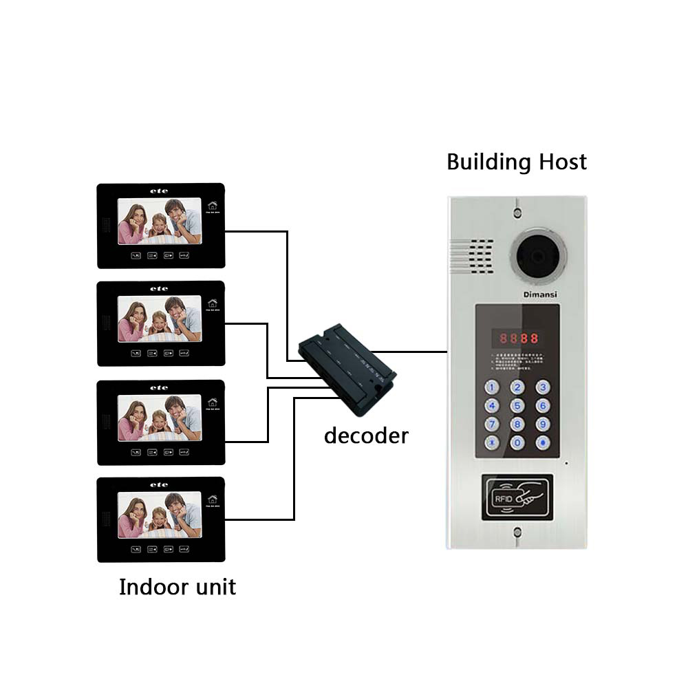 2 wire / 4 wired Multi Apartments Video Door Phone system With Keypad/ID card Unlocking