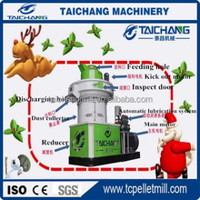 Eco-friendly Vertical ring die used wood pellet machines