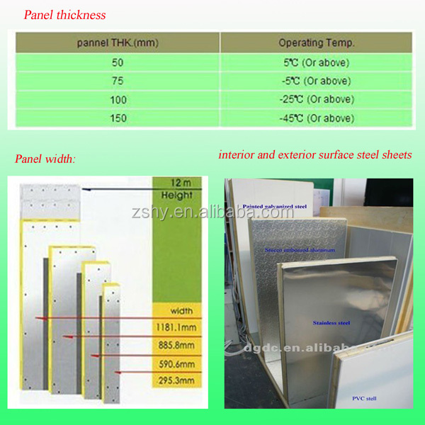 Cold storage room sandwich panel