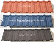 red roofing shingles prices/steel roofing