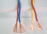 H07V-U H07V-K Copper Conductor PVC Insulated Electrical Wire