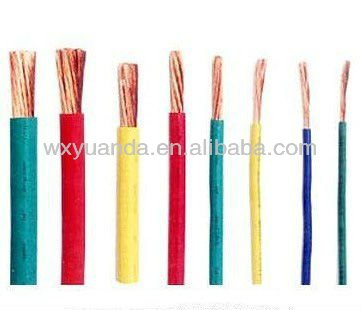 French automotive electrical wire