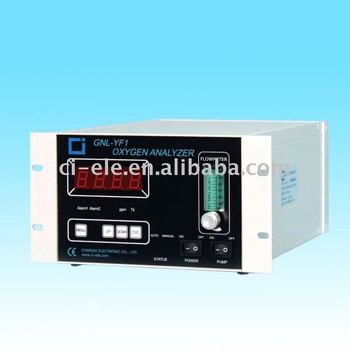 GNL-YF1 hot selling process Oxygen analyser