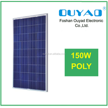 China best price High efficiency 150w poly solar panel price per watt for Pakistan Markets