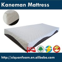 Alibaba China Supplier 5 star hotel mattress