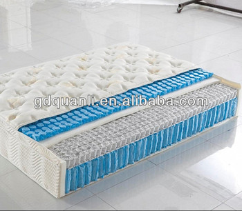 Foam Encased Pocket Coil Mattress Sofa Cushion Pocket