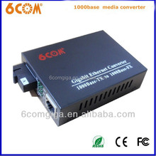 1000BASE-FX SFP sdi media converter
