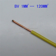 High Quality PVC Insulated Electrical Wire Nail Building Wire
