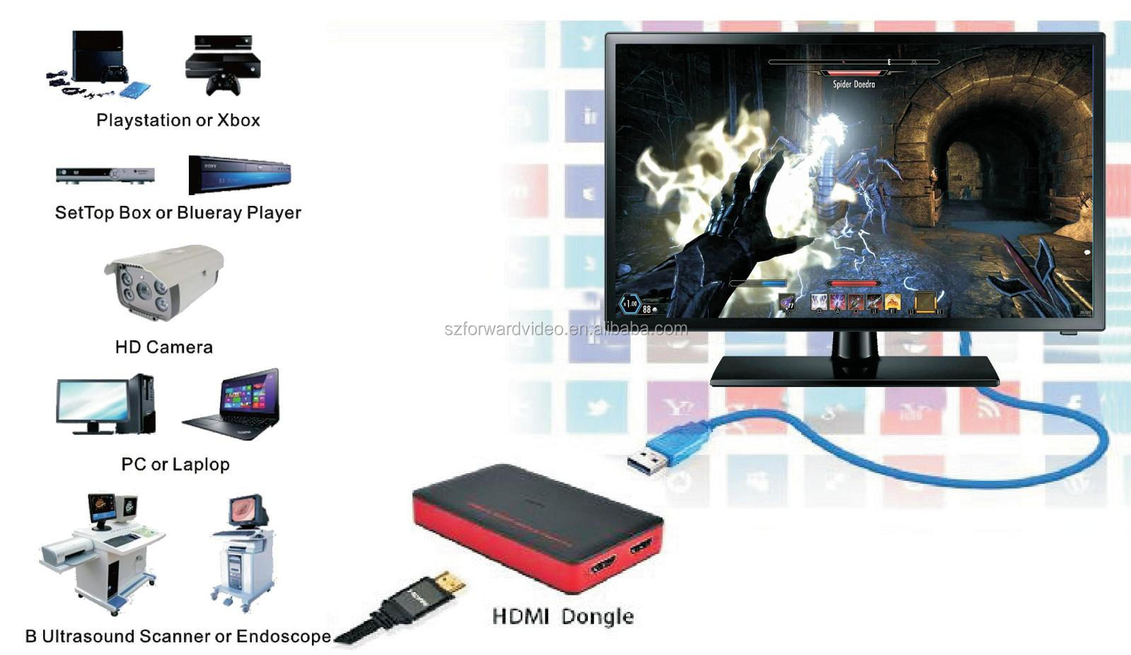 HDMI to USB 3.0 UVC Capture Card Dongle capture video as 1080P compatible with Win Mac ezcap261
