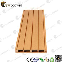 Low price cost of laminate flooring
