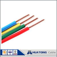 BV cable / Building electrical wires