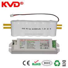 Hot sell Led emergency light using 6V 2500mAh battery