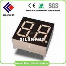 Cheap import products bi-color 7 segment led display goods from china