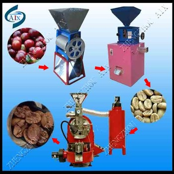 A group that help coffee roaster/coffee roasting machines for sale
