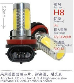 High Power LED fog Light