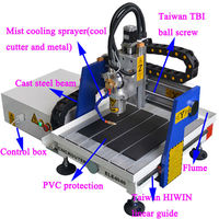guitar making cnc machine/cnc mold making machine/cnc machine pictures
