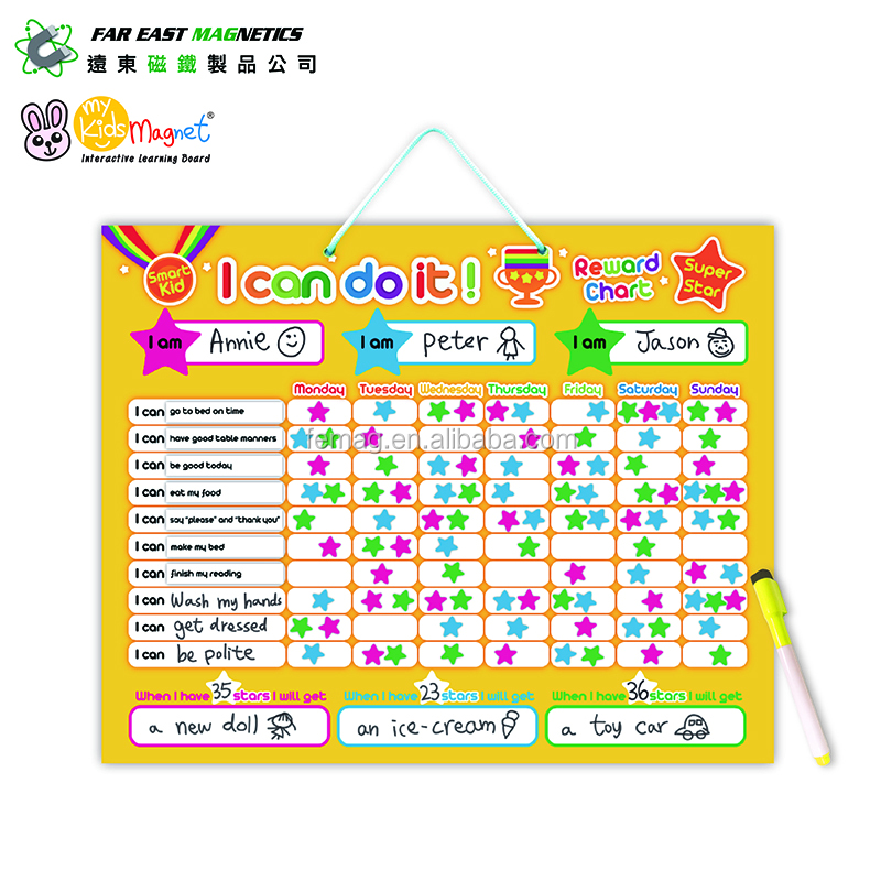 ODM Top Quality Educational Wall-hanging Learning Behavior Magnetic Board