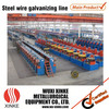 Steel wire hot dip galvanizing manufacturing equipment