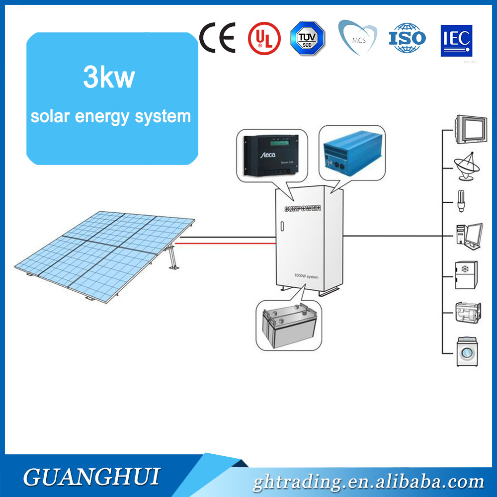 wiring diagram for grid solar system 3kw cheapest solar energy system for home buy