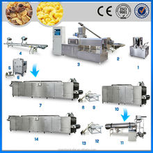 Breakfast cereals Kelloggs corn flakes making machines