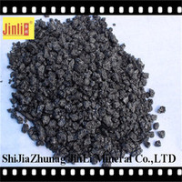 Fuel Grade Petroleum Coke 98 FC
