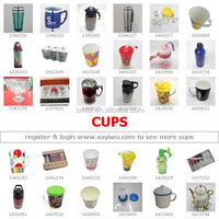 PLASTIC INDUSTRIES IN DAMAN : One Stop Sourcing from China : Yiwu Market for Cup & Mug