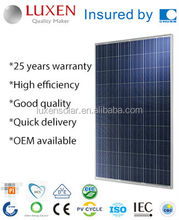250W hyper power Solar Panel, Luxen Solar Module Poly