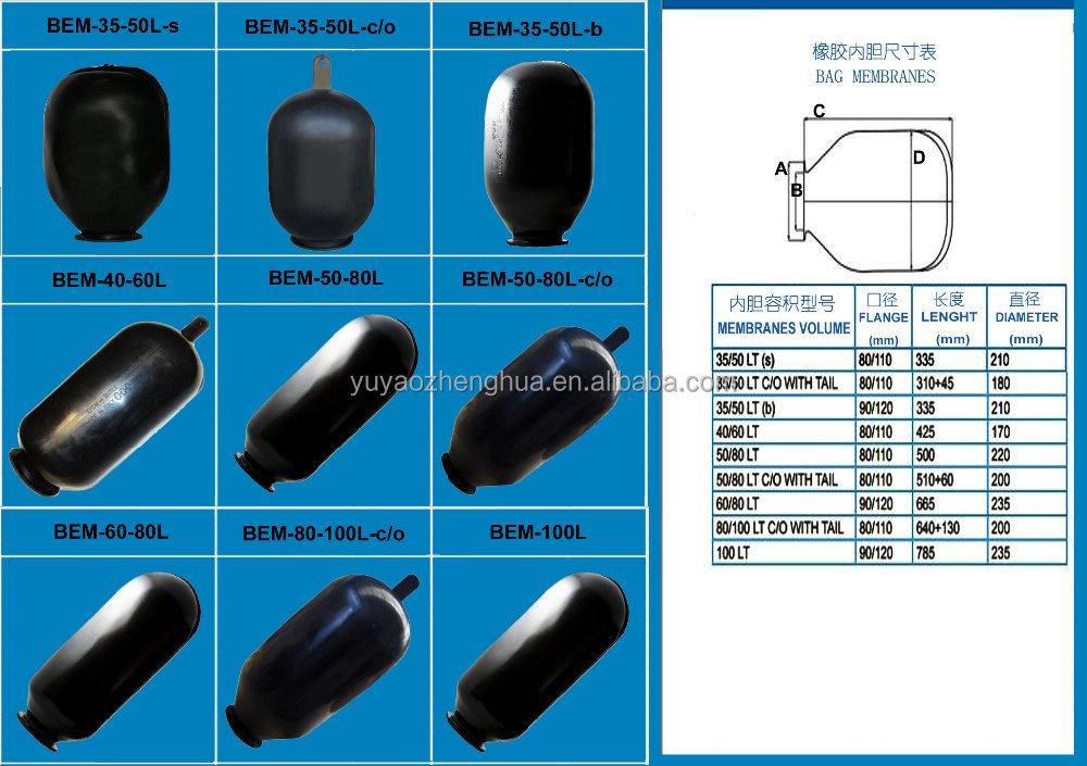rubber bladder rubber membrane epdm membrane butyl. Black Bedroom Furniture Sets. Home Design Ideas