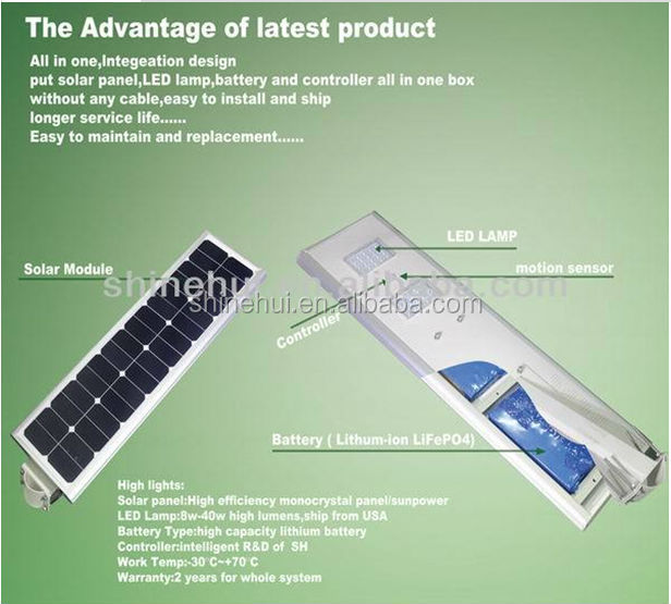 long lifespan LED power energy solar street ligthing outdoor