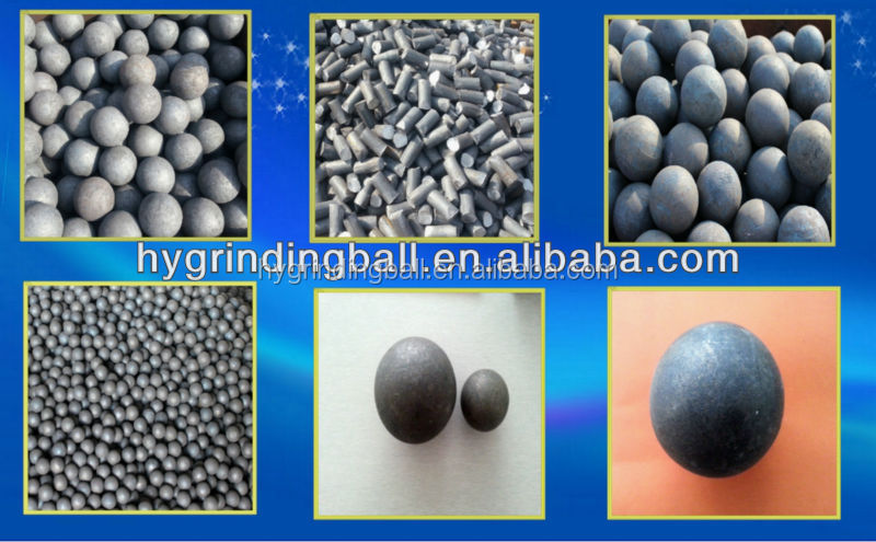 Forged Steel Grinding Media Balls for ball mill