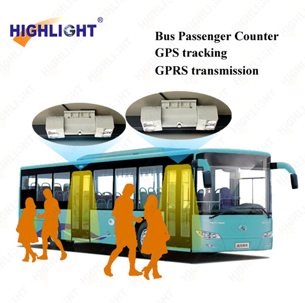 Automatical SD card bus passenger counter