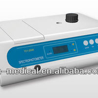 JH 721 Medical Measurement And Analysis