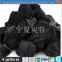 Metallurgical coke is used to the strict casting products