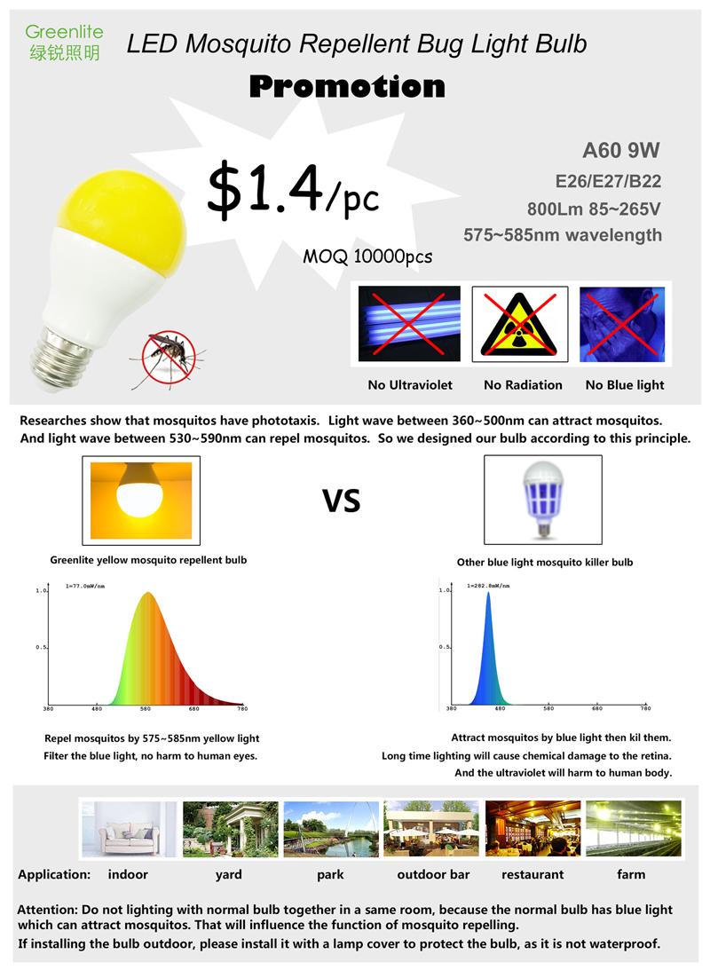 anti-mosquito lamp 0.jpg