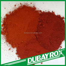 Factory Hot Sale 95% Red Iron Oxide Pigment Fe2O3 for Making Paint