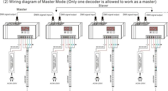 3 digital display 4 channel led rgbw dmx power decoder dmx DMX Decoder Wiring Diagram 6 Pin 3 digital display 4 channel led rgbw dmx power decoder dmx controller