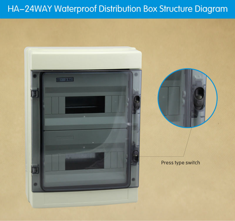 Saip / Saipwell High Quality Plastic Switch Box with CE Certification 1WAY~24WAY