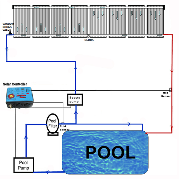 China solar pool heating collector for swimming pool