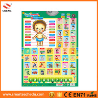 Baby Russian Phonetic Audio Chart, Wall Poster, Talking Mat Toy