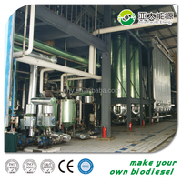 Best Full automatic Biodiesel Plant, Biodiesel Machine, Biodiesel Processor