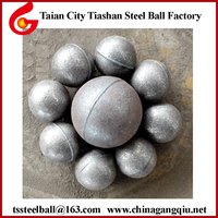 125mm Cast Grinding Steel Balls For Mining Mill/Ball Mill/Cement Mill