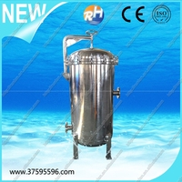 Stainless steel Cartridge filter in water filters