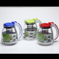 Printted Water Glass Jug Set