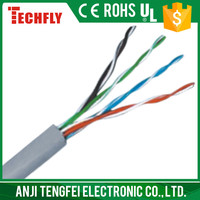 Low Loss Fire Resistant Network Cable