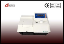 721S visible spectrophotometer price