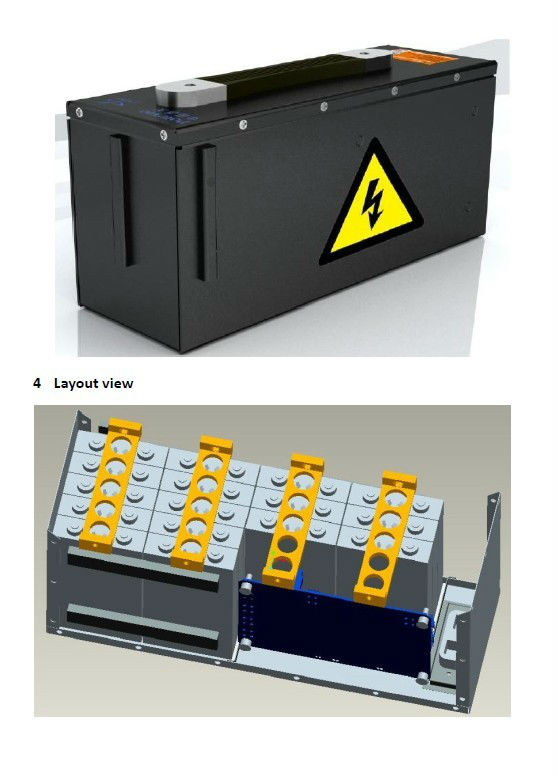 battery module for electric postal car