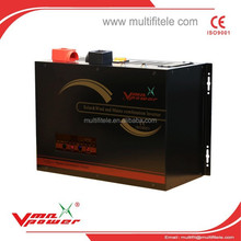 New product inverter for wind generator with bypass function pv supply power first